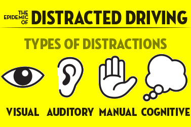 Distracted Driving Laws in Oregon - Romano Law